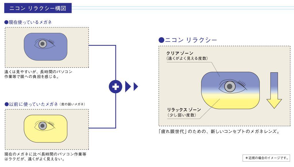http://www.glasses-co.jp/gafas/blog/20120126-1.jpg